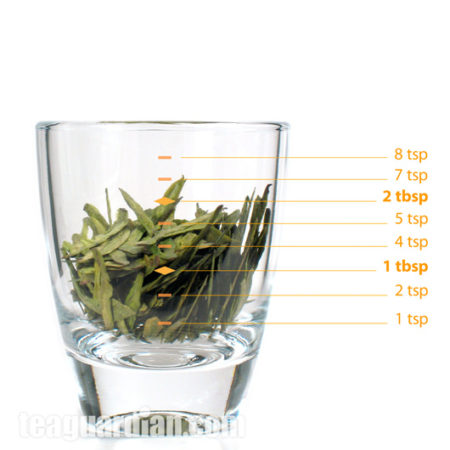 Сколько чая в 3-х граммах ЛунЦзинь.