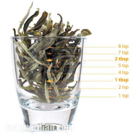 Сколько чая в 3-х граммах в БайМуДань.
